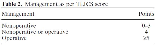 tlics